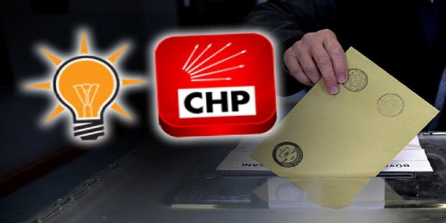 YSK, AK Parti ve CHP'nin İtirazını Kabul Etti: Oylar Geçerli Sayılacak