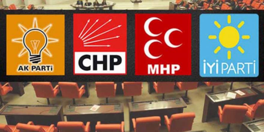 ABD'nin yaptırım kararı ile ilgili AK Parti, CHP, MHP ve İYİ Parti'den ortak açıklama