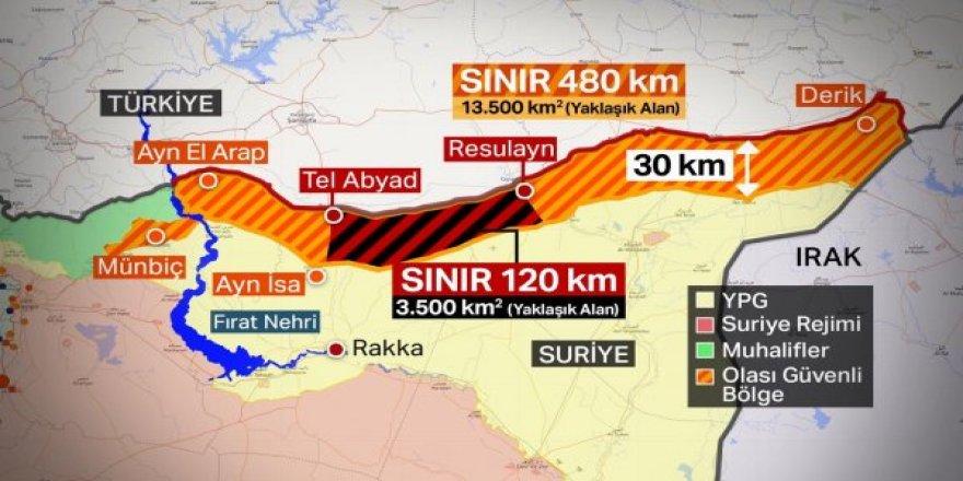 Teröristler' den Kobane Pazarlığı