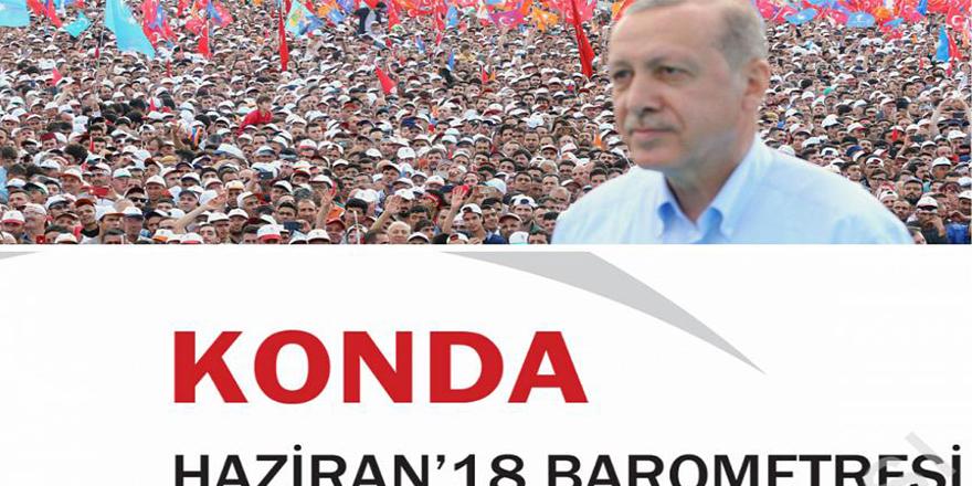 KONDA: Erdoğan ilk turda seçiliyor, 7 partili bir parlamento oluşuyor