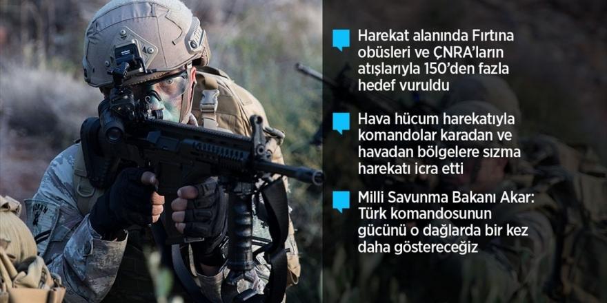 Pençe-kaplan Operasyonu Kapsamında Komandolar Haftanin'de Terör Hedeflerini İmha Ediyor