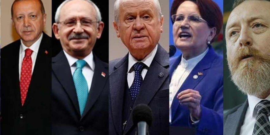Siyasi Partilerin Hazine'den Alacakları Para Belli Oldu