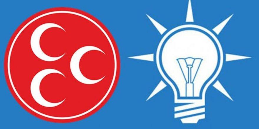 Cumhur İttifakı'na karşı çıkan MHP'li vekil hakkında karar