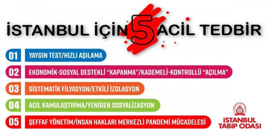İstanbul Tabip Odası acil tedbir istedi