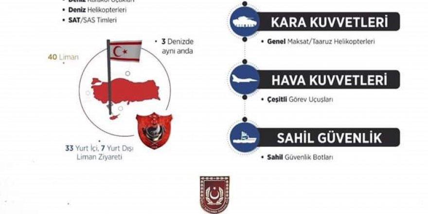 Mavi Vatan Tatbikatı paylaşımındaki görselde, Kıbrıs'ın tamamı da kırmızı renk