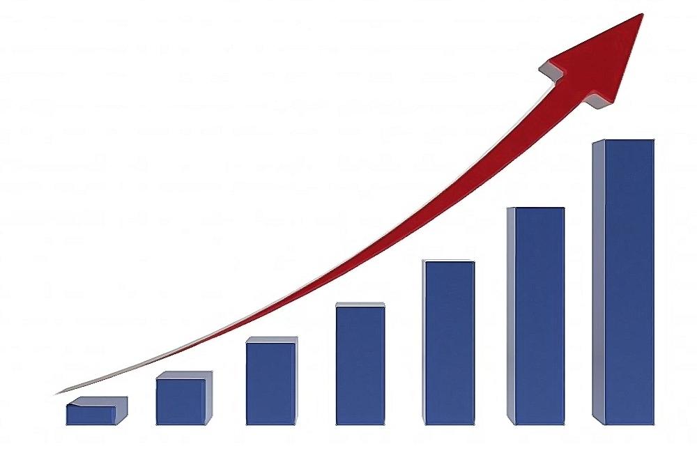 Toplam Ciro Yıllık Yüzde 78,4 Arttı