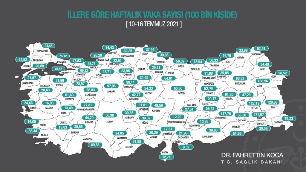 Karadeniz'de 11 İlde Vaka Sayısı Arttı, 7 İlde Düştü