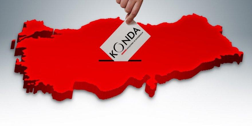KONDA'dan flaş seçim anketi kararı...