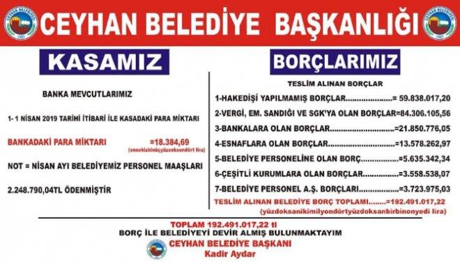 screenshot-2019-11-05-baskan-aydar-devraldigi-belediyenin-borcunu-acikladi-001.png