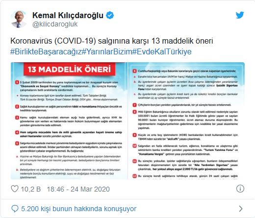 screenshot-2020-03-26-kilicdaroglundan-siyasi-parti-liderlerine-kovid-19-mektubu.png