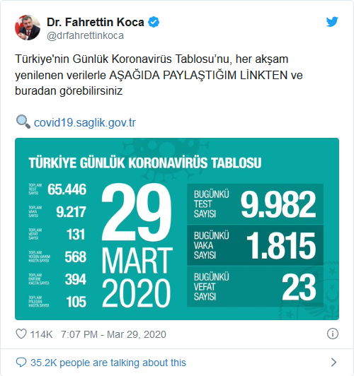 screenshot-2020-03-30-turkiyenin-koronavirusle-mucadelesinde-son-24-saatte-yasananlar.png
